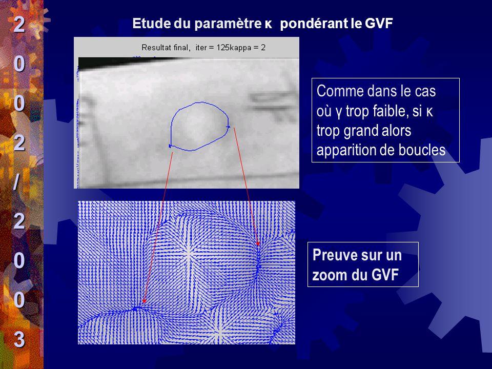 2 / 3. Etude du paramètre κ pondérant le GVF. Comme dans le cas où γ trop faible, si κ trop grand alors apparition de boucles.