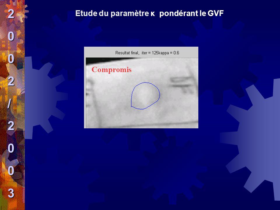 2 / 3 Etude du paramètre κ pondérant le GVF Compromis