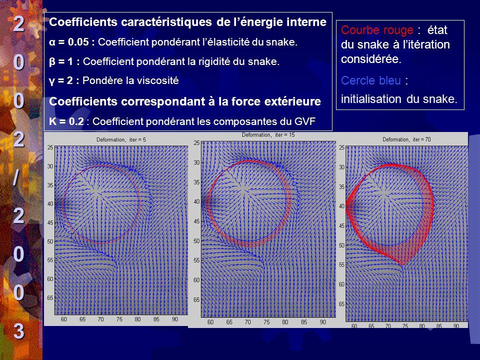 2 / 3 Coefficients caractéristiques de l'énergie interne