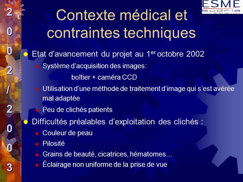 Contexte médical et contraintes techniques
