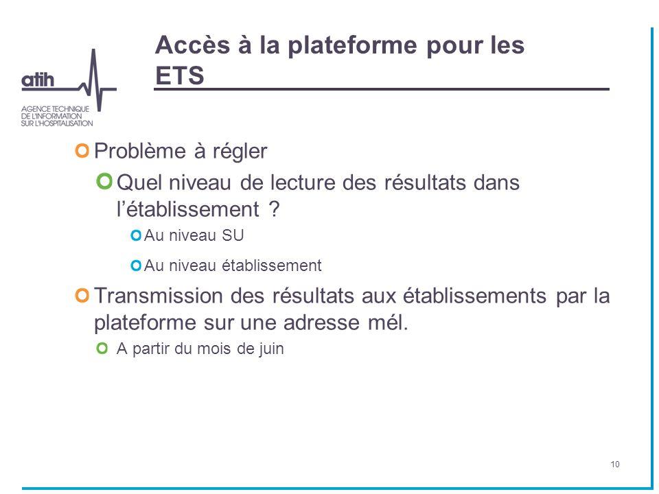 Accès à la plateforme pour les ETS