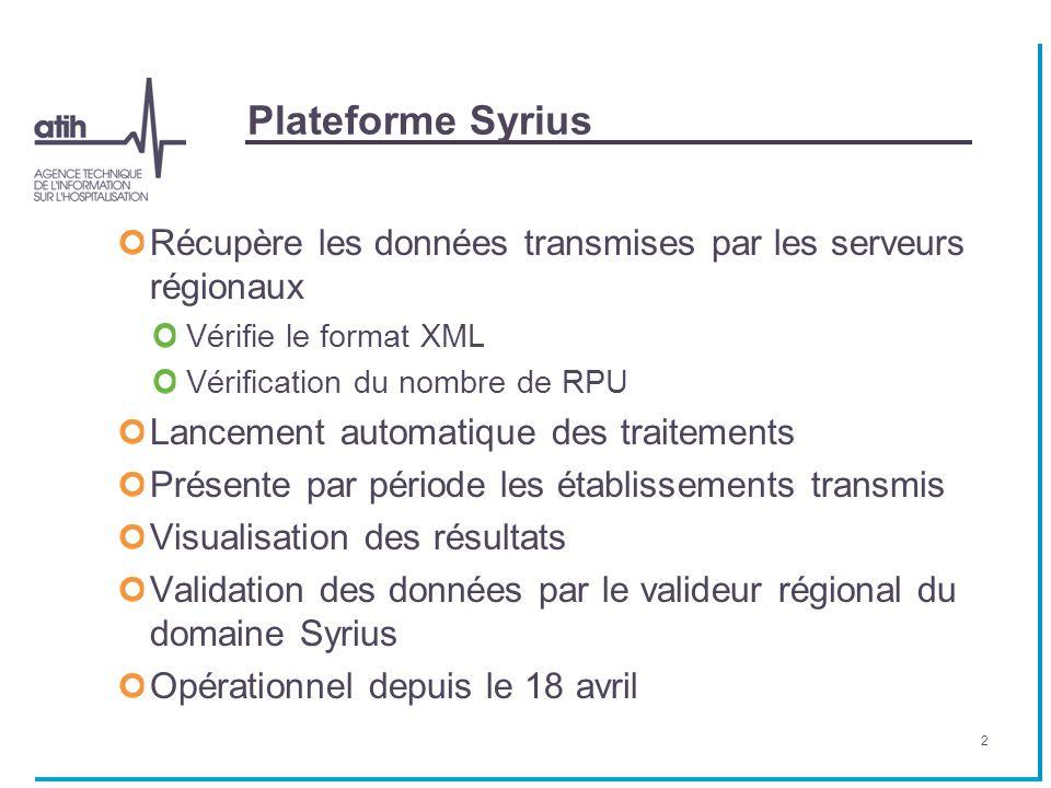 Plateforme Syrius Récupère les données transmises par les serveurs régionaux. Vérifie le format XML.