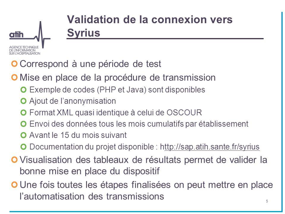 Validation de la connexion vers Syrius