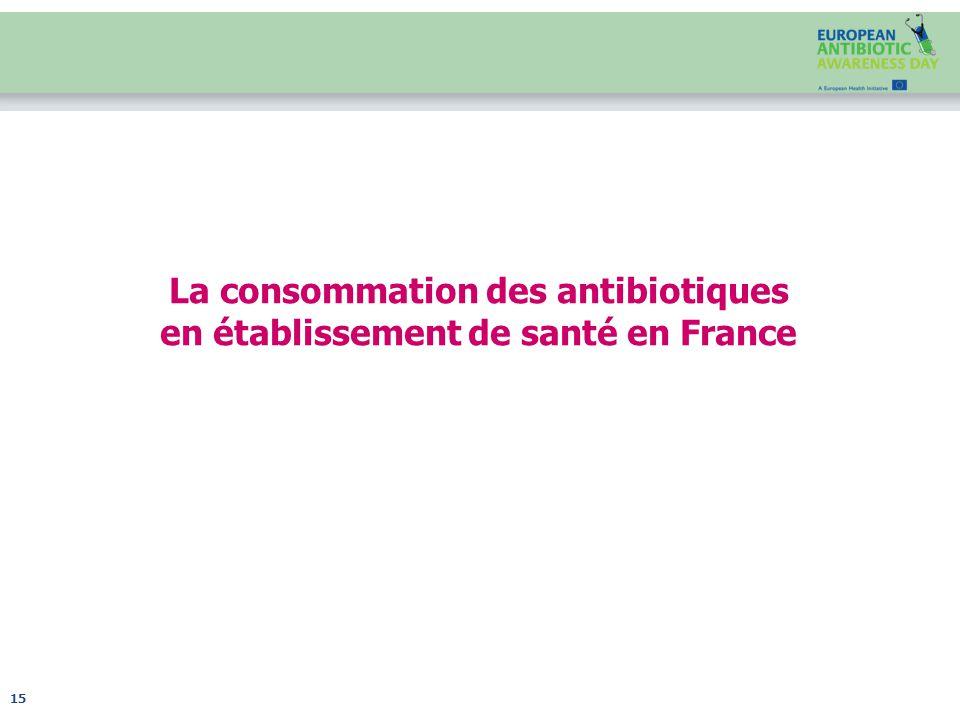 La consommation des antibiotiques en établissement de santé en France
