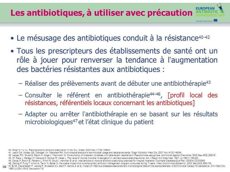 Les antibiotiques, à utiliser avec précaution
