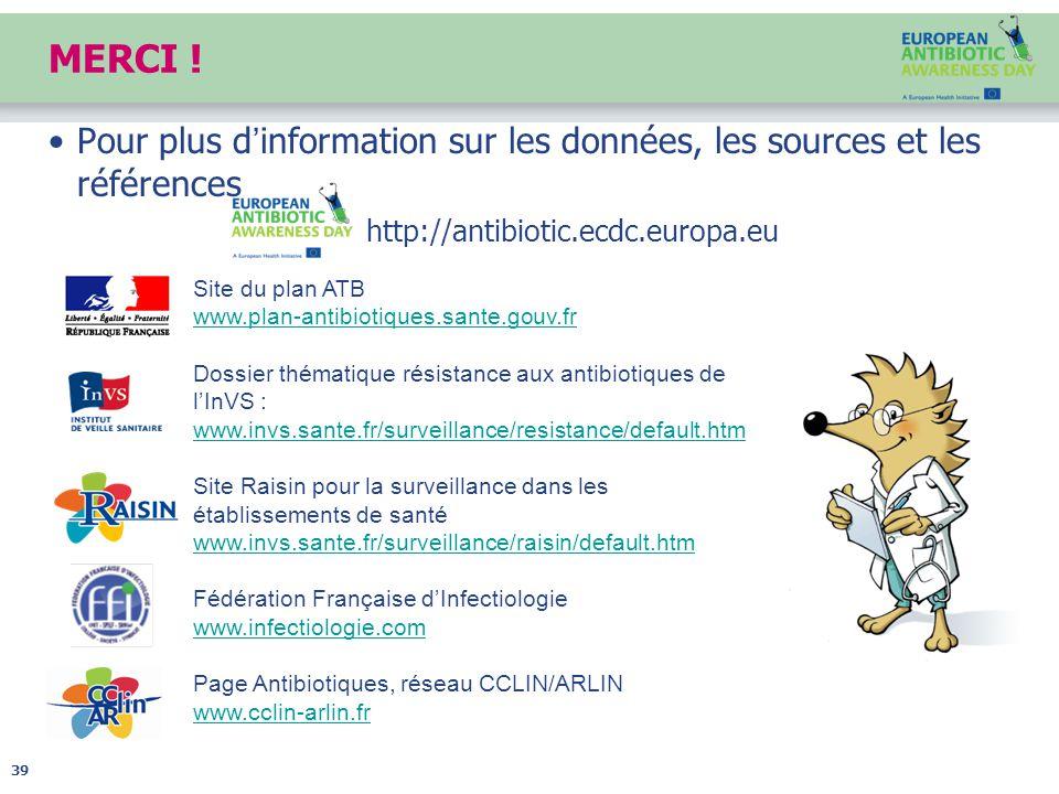 MERCI ! Pour plus d'information sur les données, les sources et les références. http://antibiotic.ecdc.europa.eu.