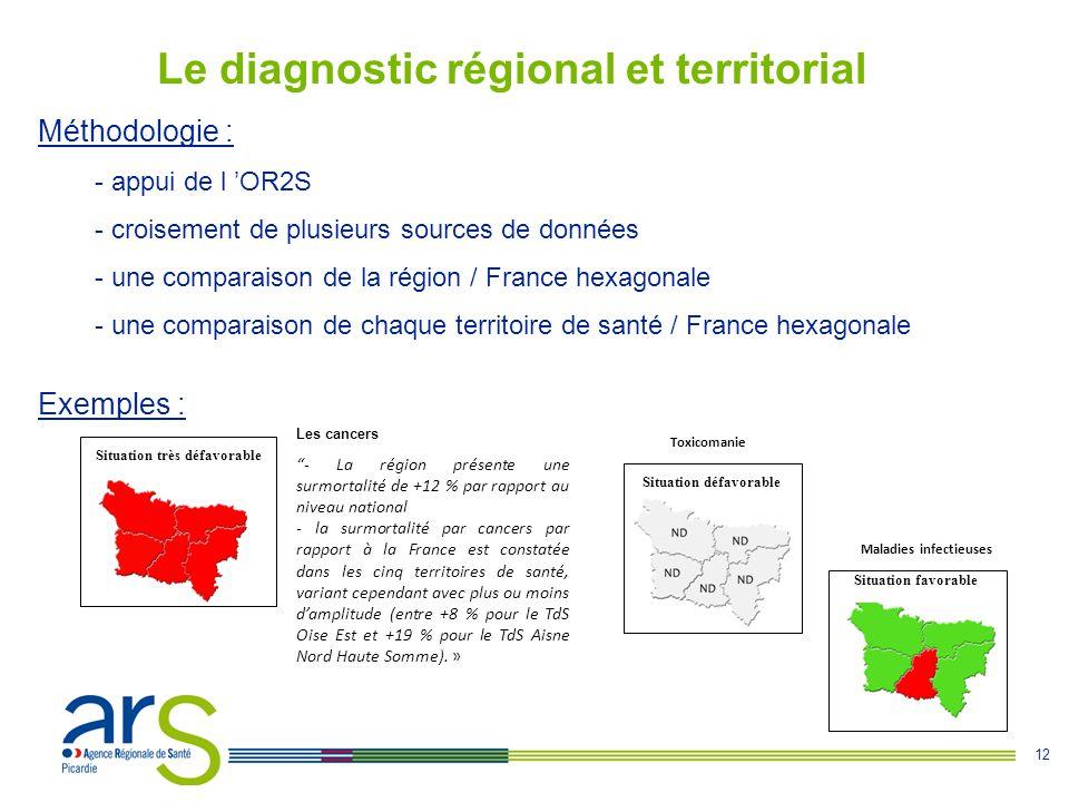 Le diagnostic régional et territorial
