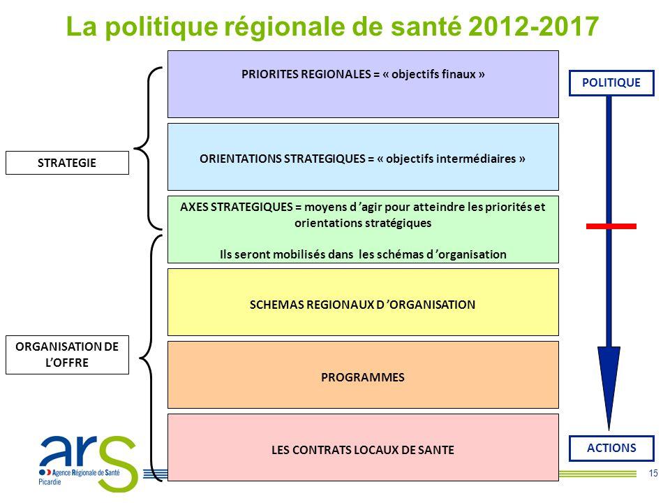 La politique régionale de santé 2012-2017