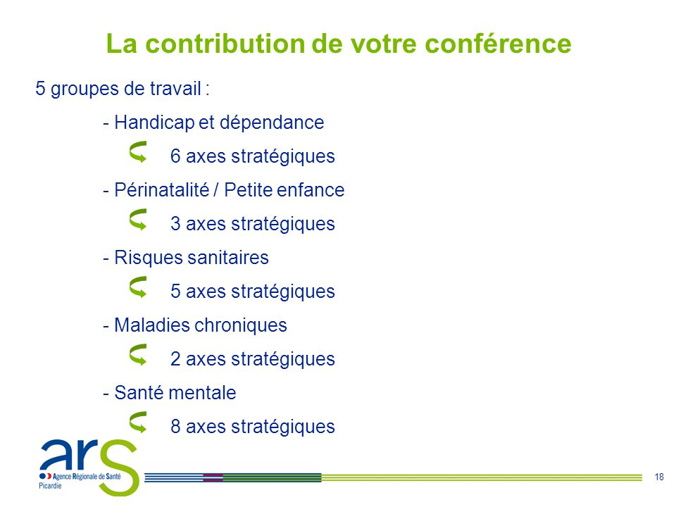 La contribution de votre conférence
