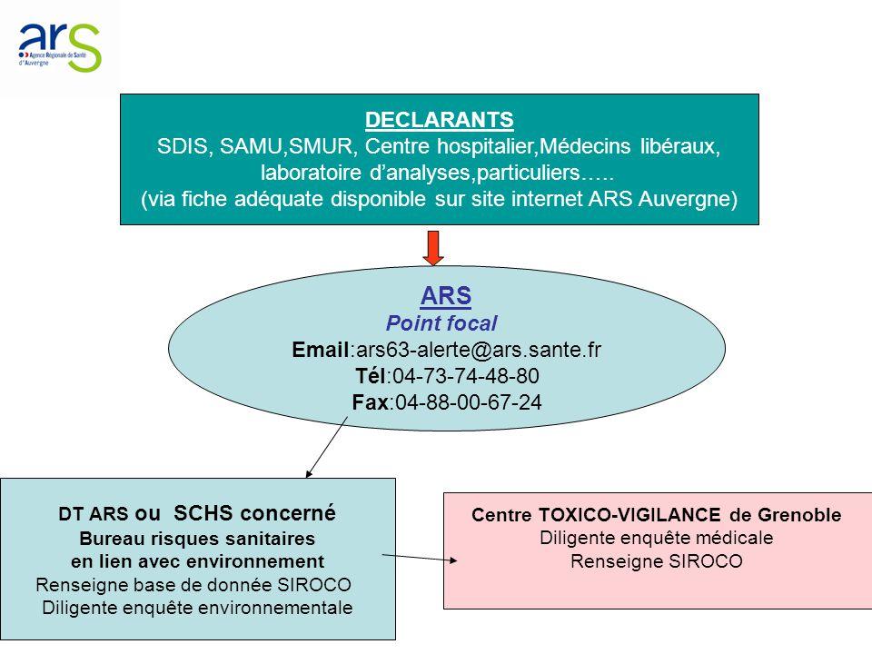 ARS DECLARANTS SDIS, SAMU,SMUR, Centre hospitalier,Médecins libéraux,
