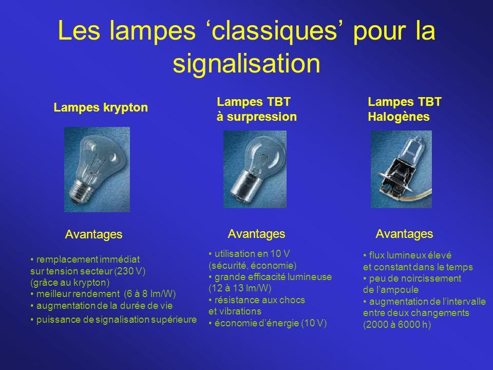 Les lampes 'classiques' pour la signalisation