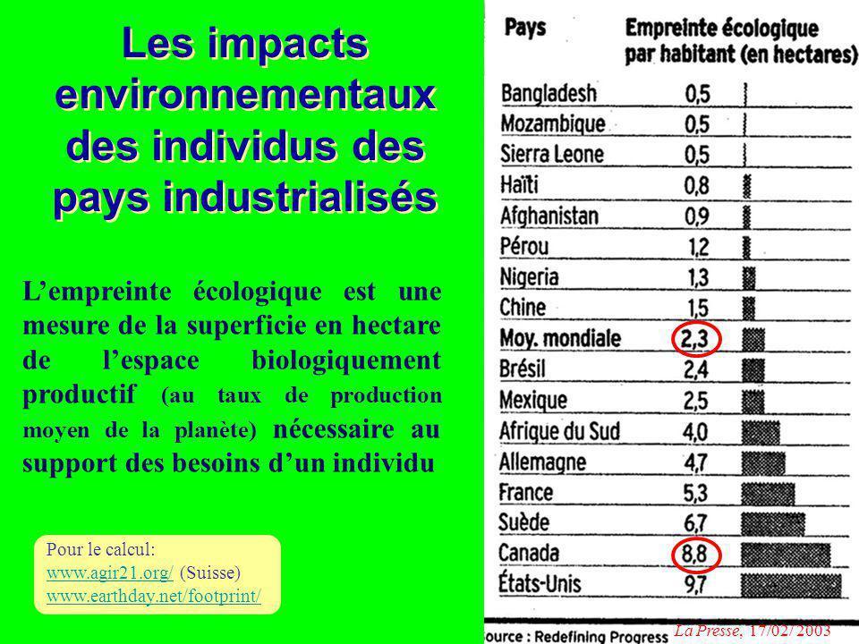 Les impacts environnementaux des individus des pays industrialisés