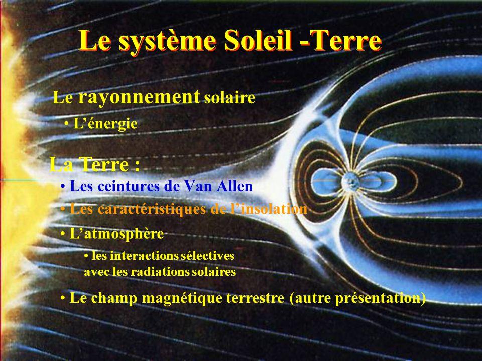 Le système Soleil -Terre
