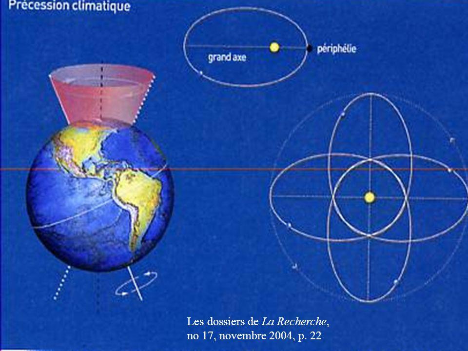 Les dossiers de La Recherche, no 17, novembre 2004, p. 22