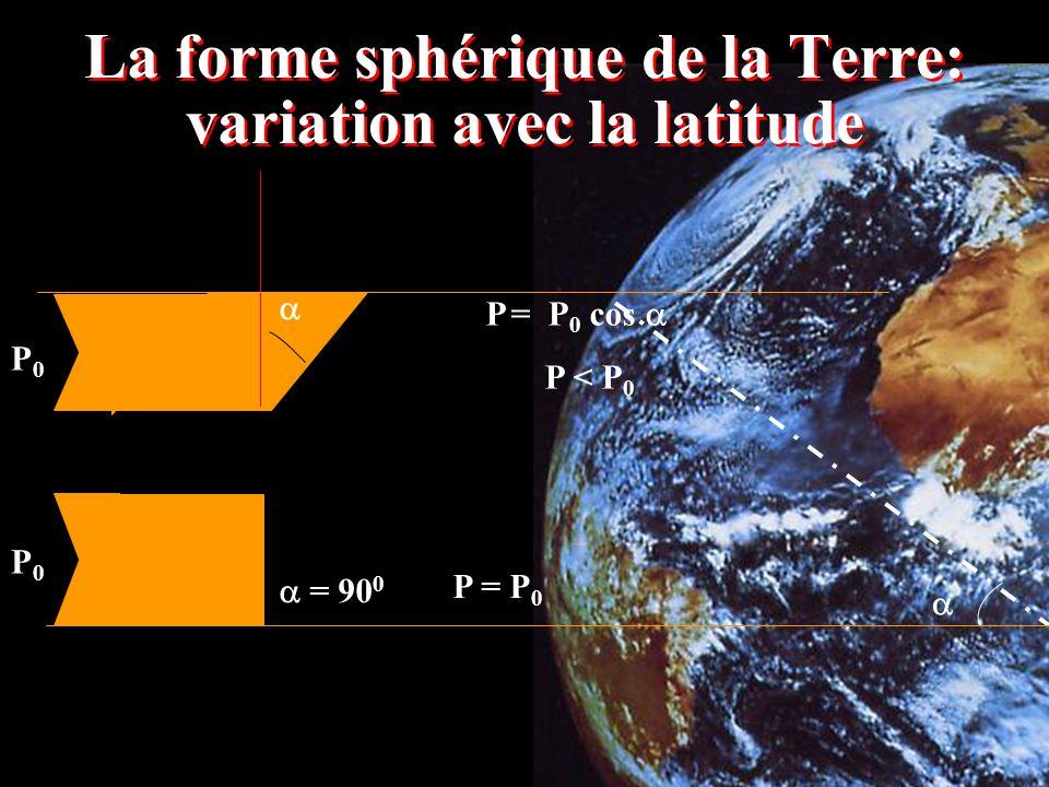 La forme sphérique de la Terre: variation avec la latitude