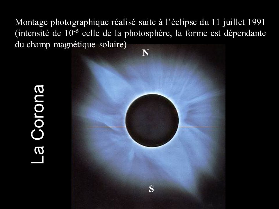 Montage photographique réalisé suite à l'éclipse du 11 juillet 1991 (intensité de 10-6 celle de la photosphère, la forme est dépendante du champ magnétique solaire)