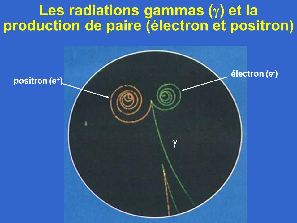 Les radiations gammas () et la production de paire (électron et positron)