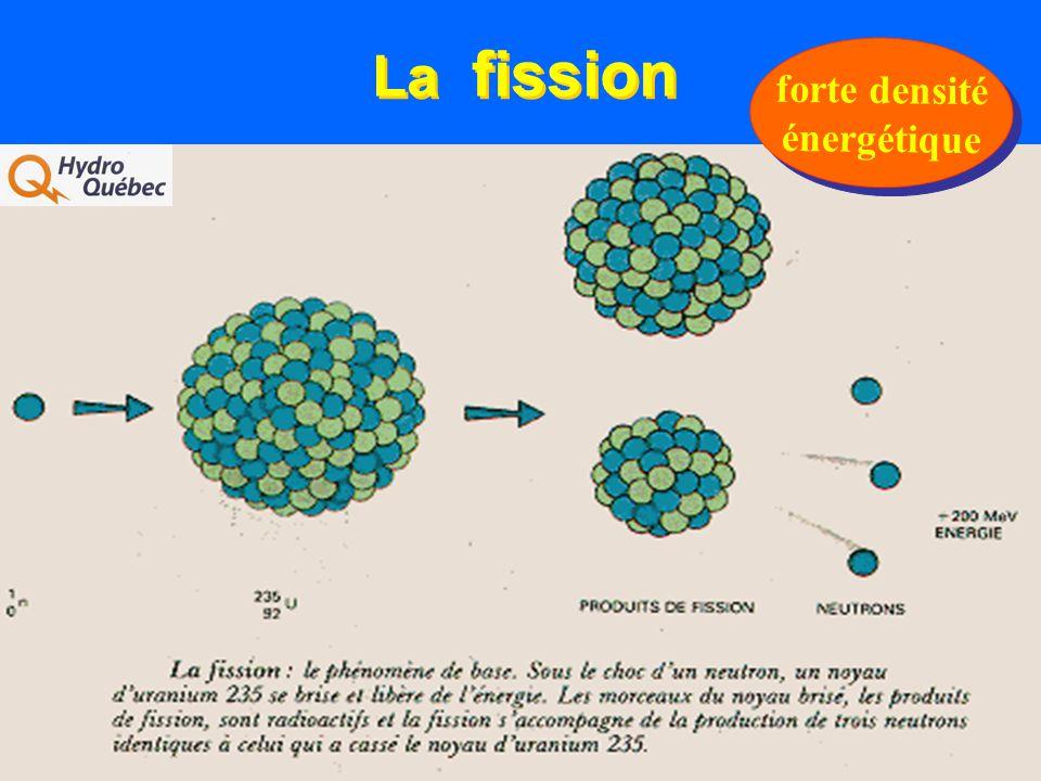 La fission forte densité énergétique