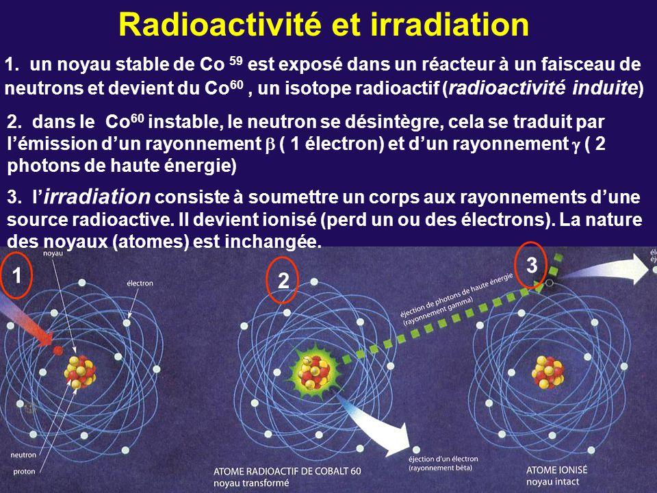 Radioactivité et irradiation