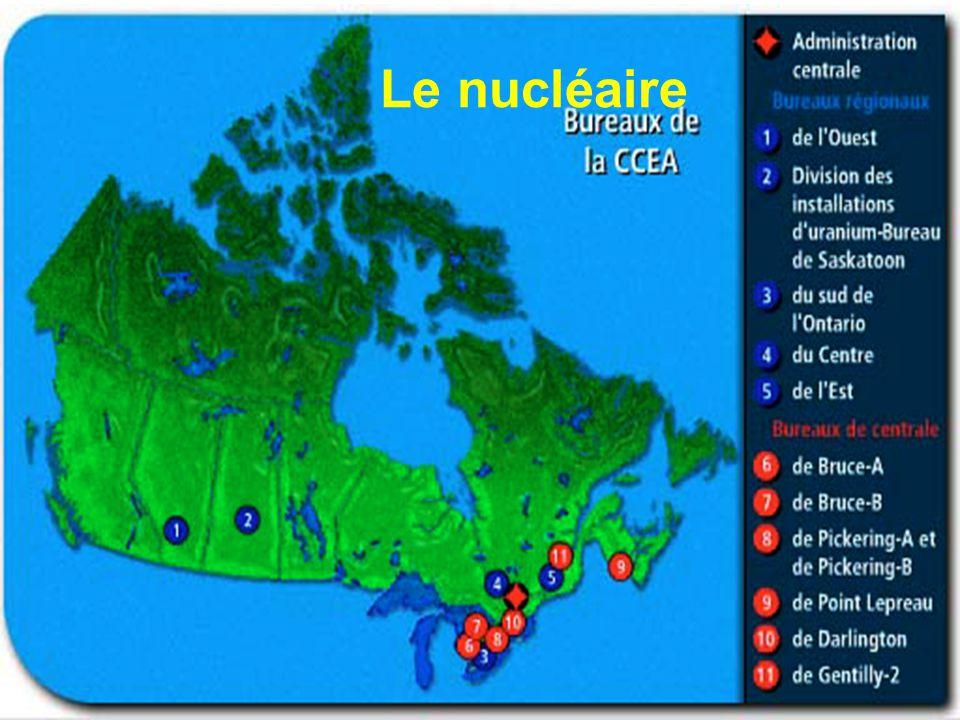 Le nucléaire