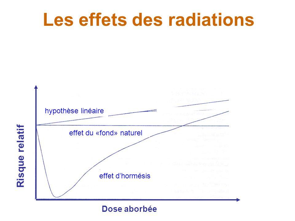 Les effets des radiations
