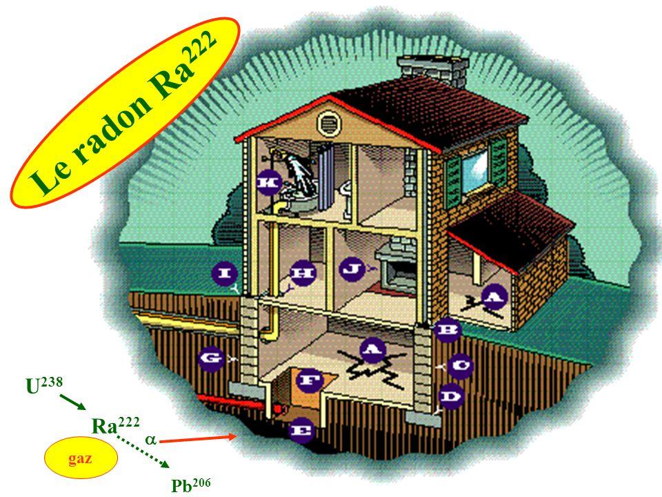 Le radon Ra222 U238 Ra222  gaz Pb206