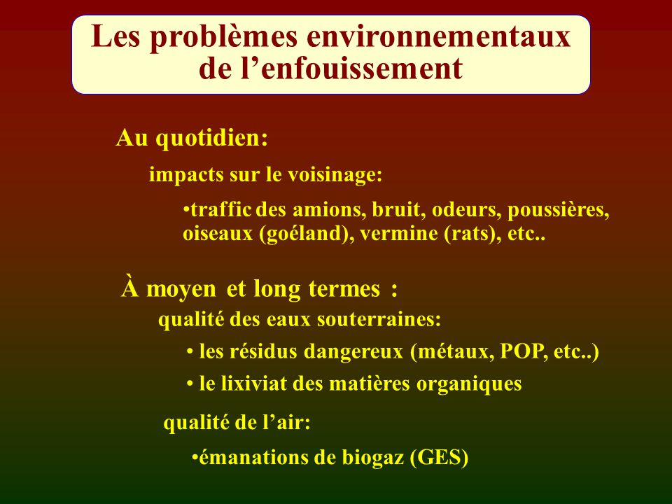 Les problèmes environnementaux de l'enfouissement