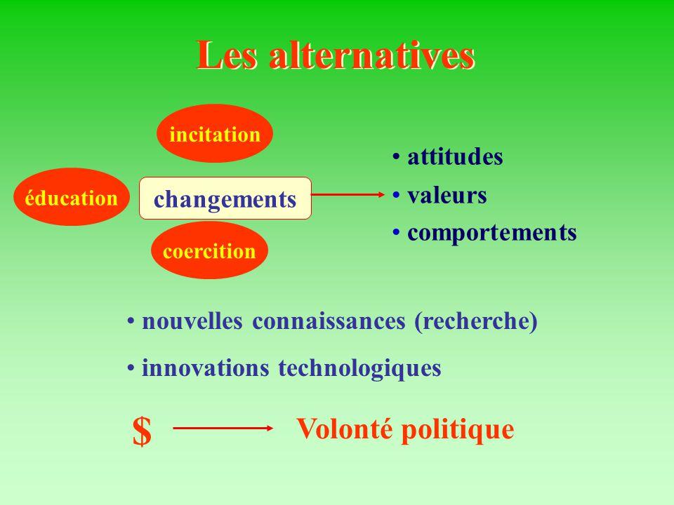 Les alternatives $ Volonté politique attitudes valeurs comportements