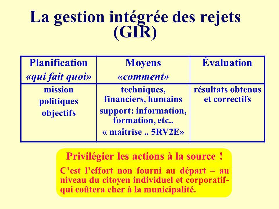 La gestion intégrée des rejets (GIR)