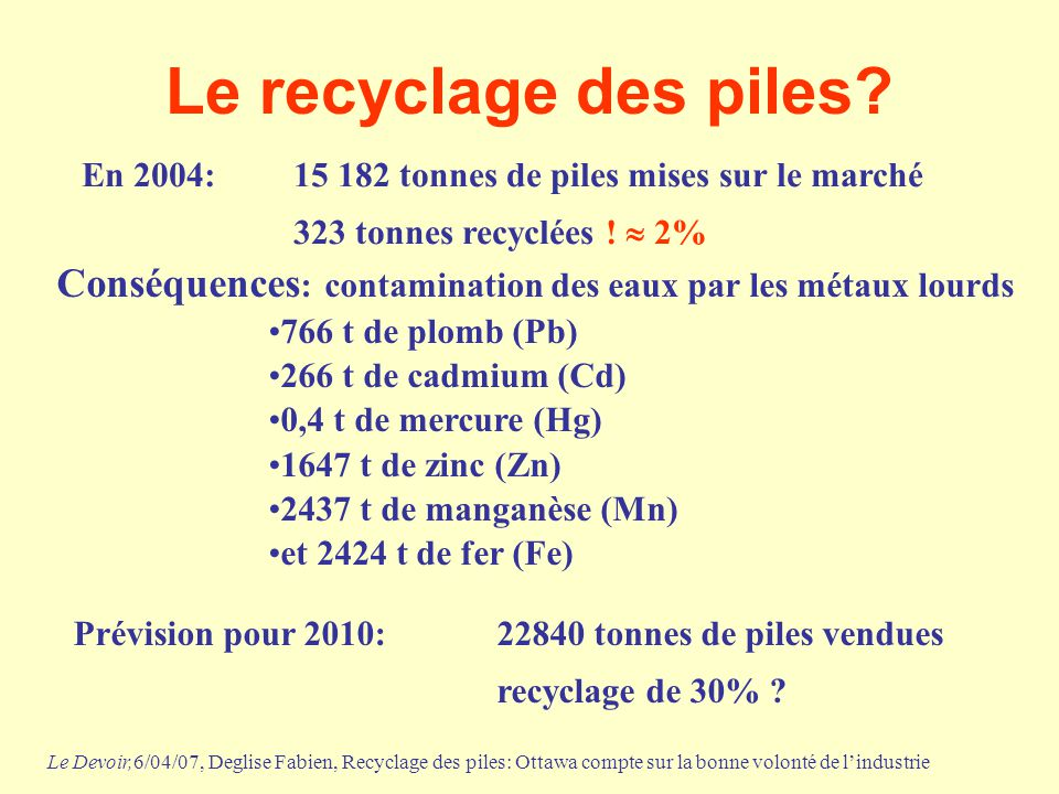 Le recyclage des piles En 2004: 15 182 tonnes de piles mises sur le marché. 323 tonnes recyclées !  2%