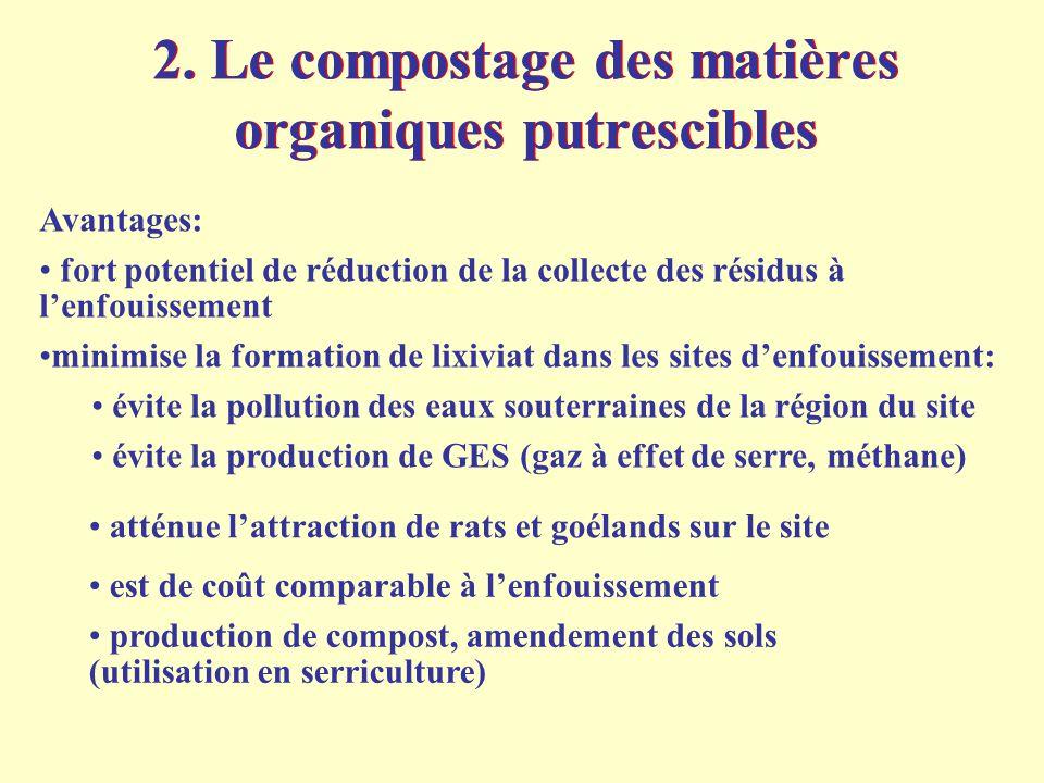 2. Le compostage des matières organiques putrescibles