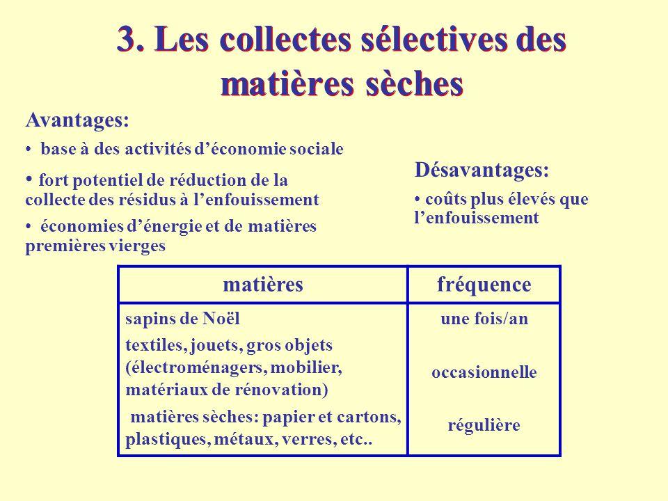 3. Les collectes sélectives des matières sèches