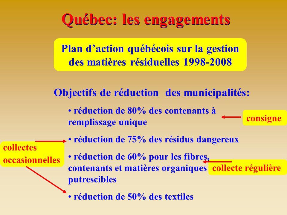 Québec: les engagements