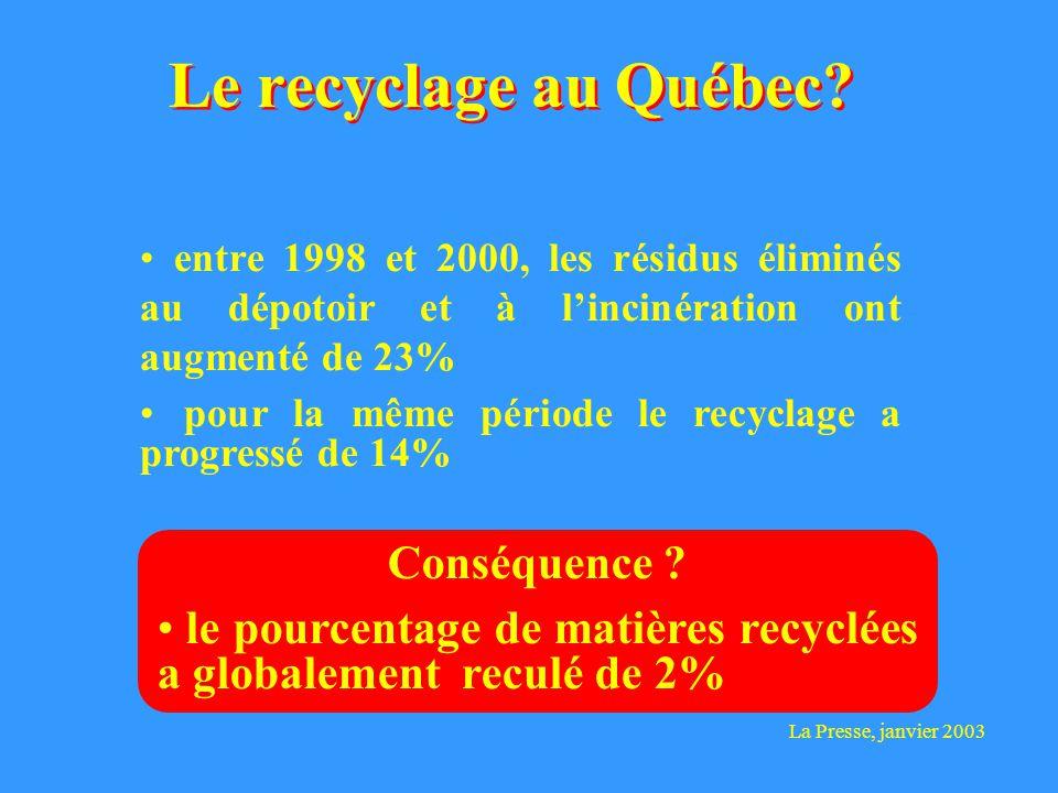 Le recyclage au Québec Conséquence