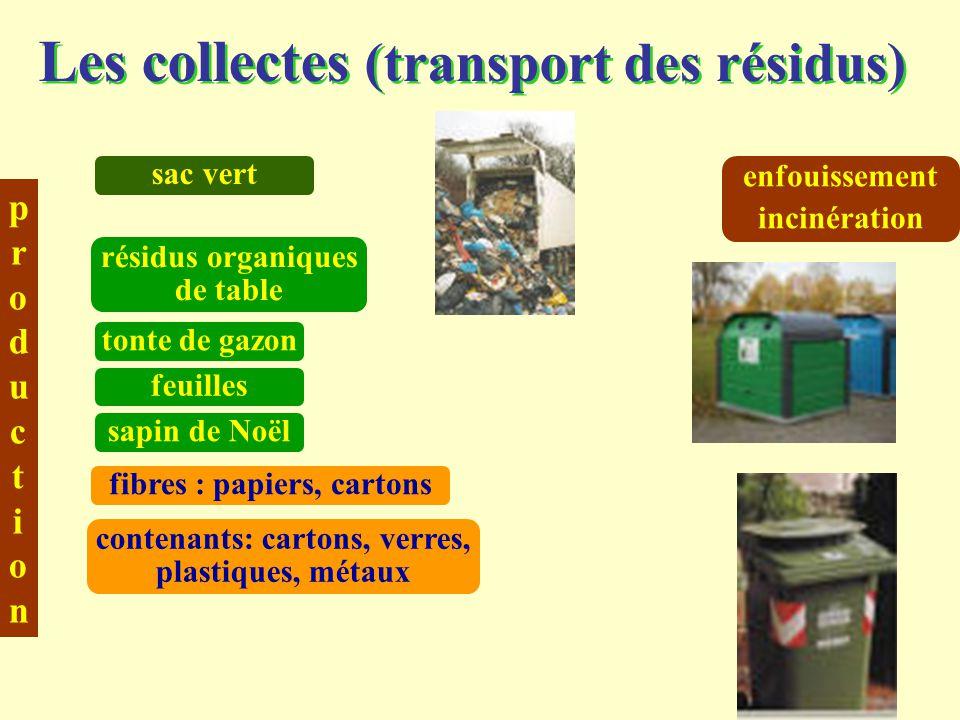 Les collectes (transport des résidus)