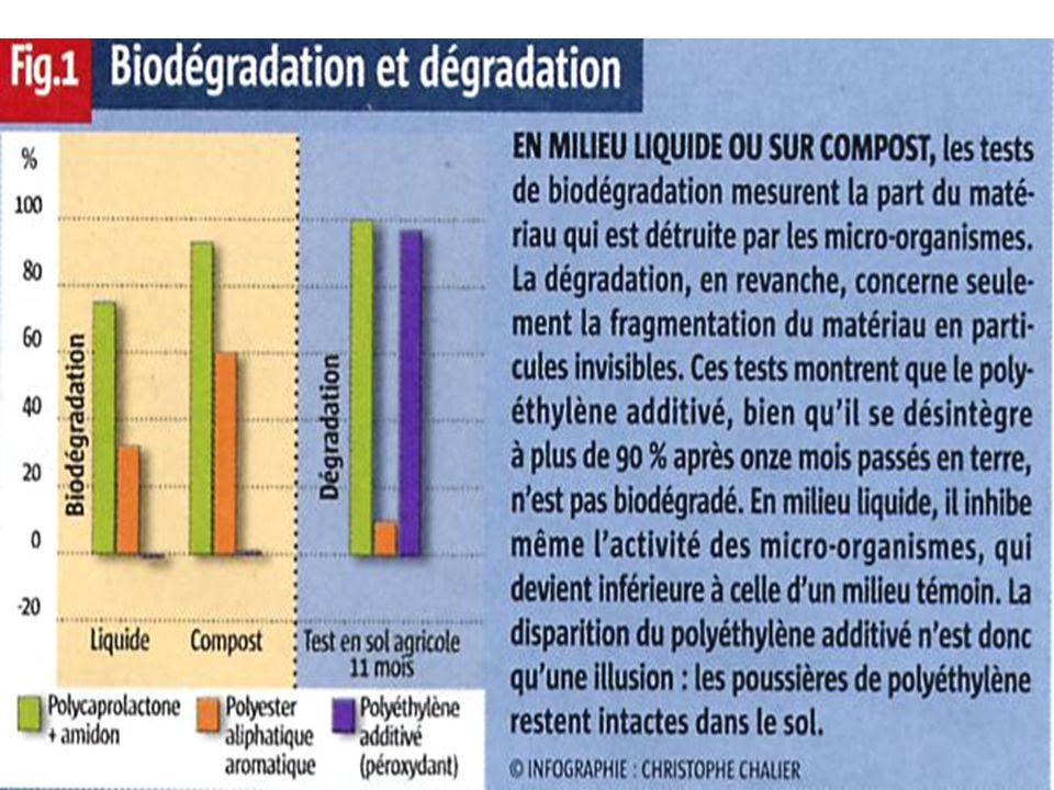 La Recherche, avril 2004, p.54