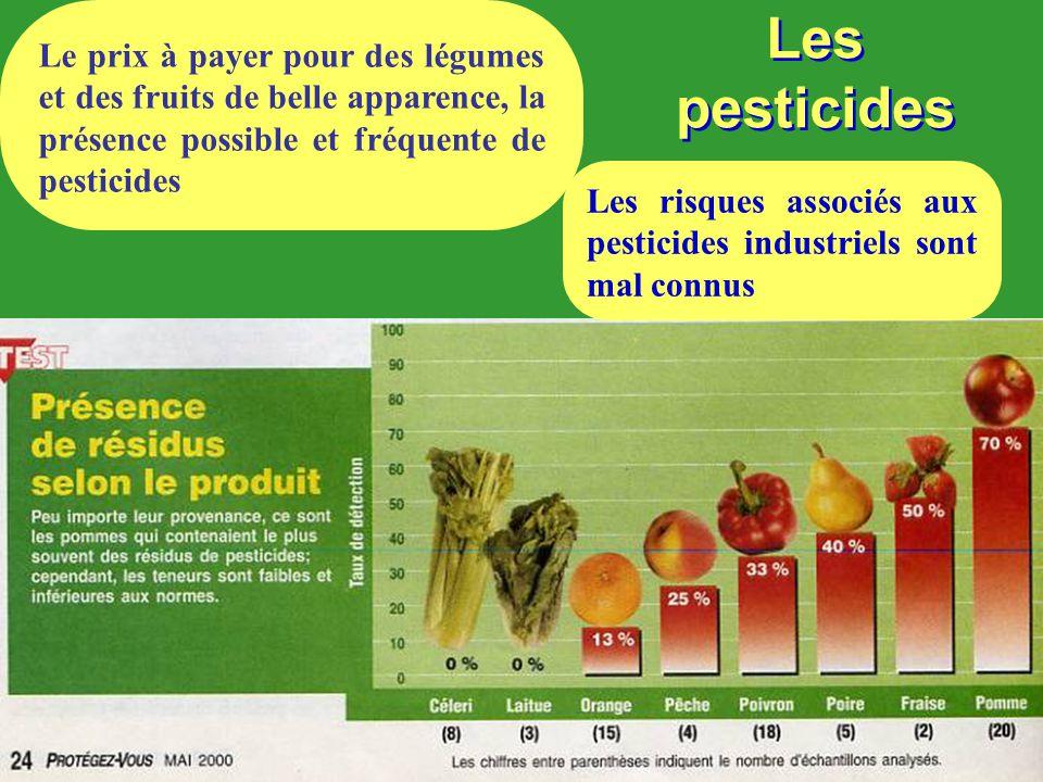 Le prix à payer pour des légumes et des fruits de belle apparence, la présence possible et fréquente de pesticides
