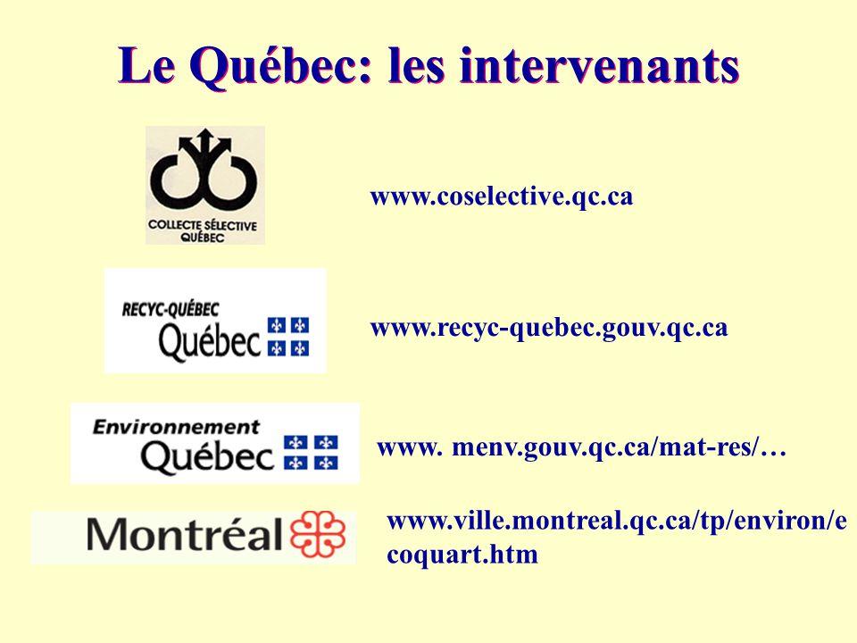 Le Québec: les intervenants