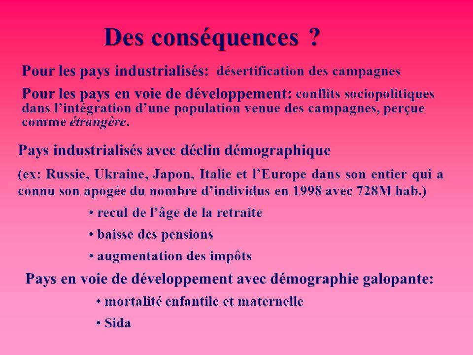 Des conséquences Pour les pays industrialisés: désertification des campagnes.