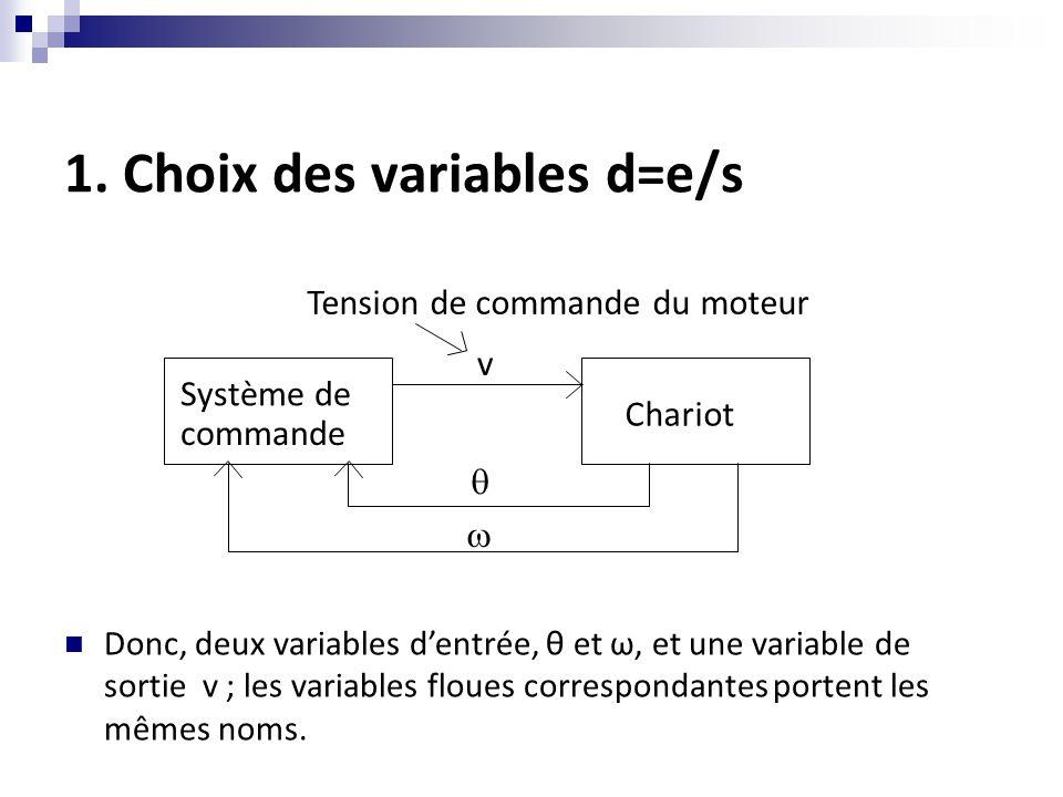 1. Choix des variables d=e/s