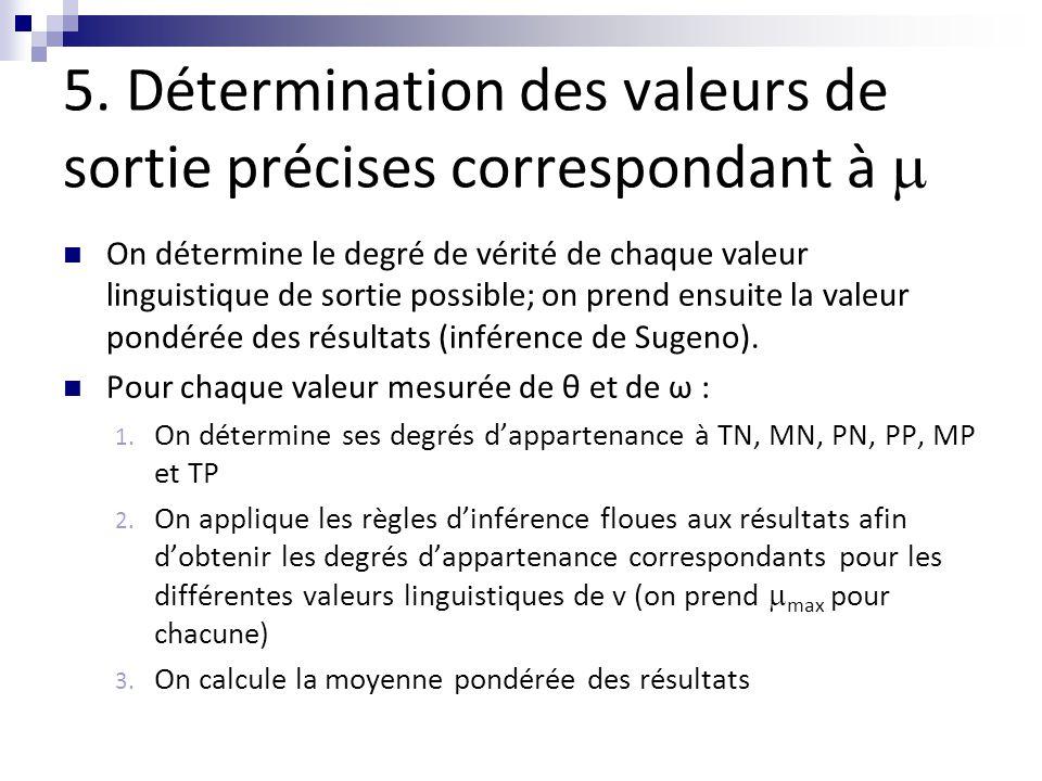 5. Détermination des valeurs de sortie précises correspondant à 