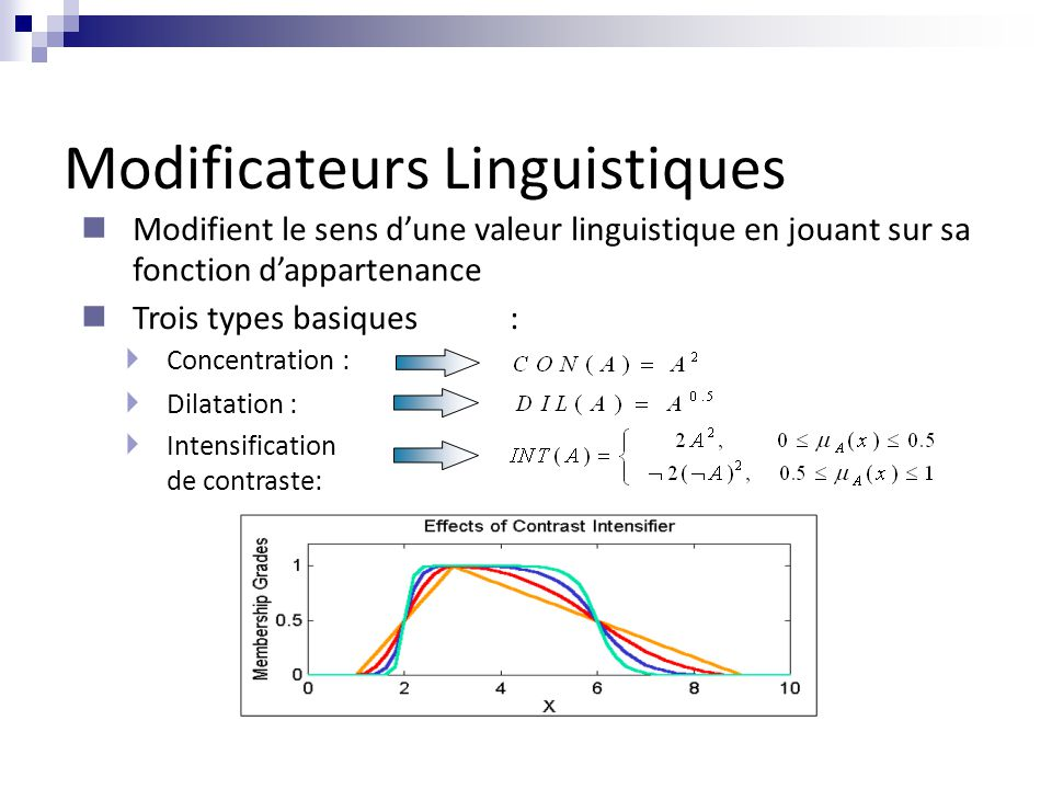 Modificateurs Linguistiques