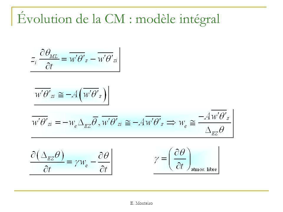 Évolution de la CM : modèle intégral