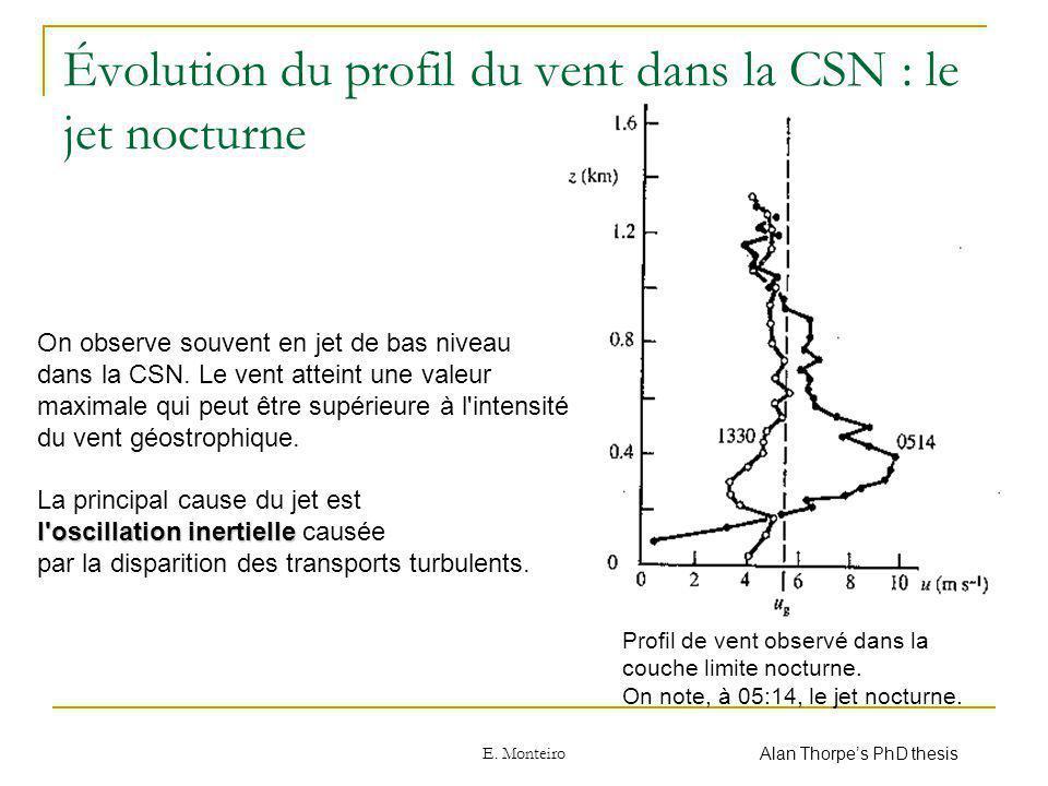 Évolution du profil du vent dans la CSN : le jet nocturne