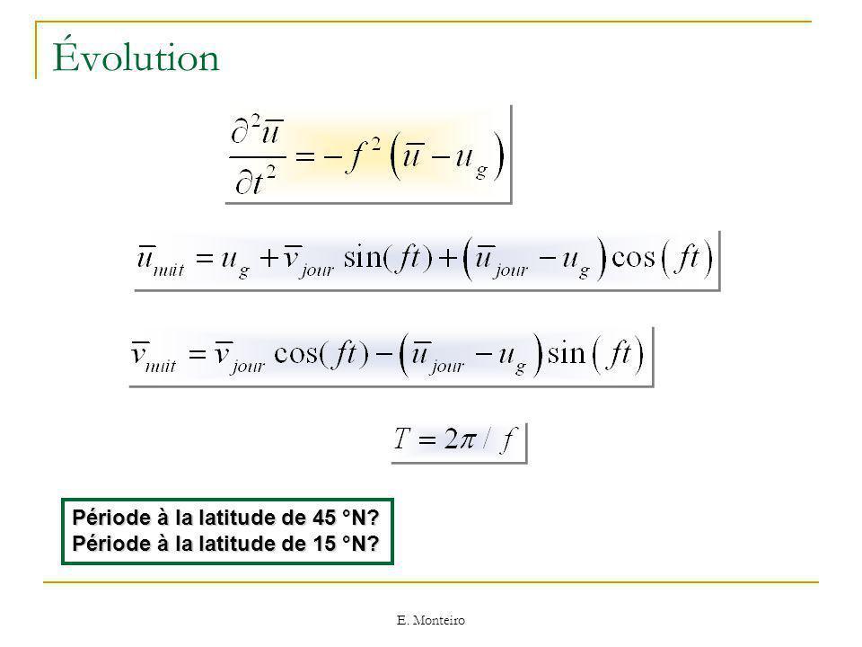 Évolution Période à la latitude de 45 °N Période à la latitude de 15 °N E. Monteiro