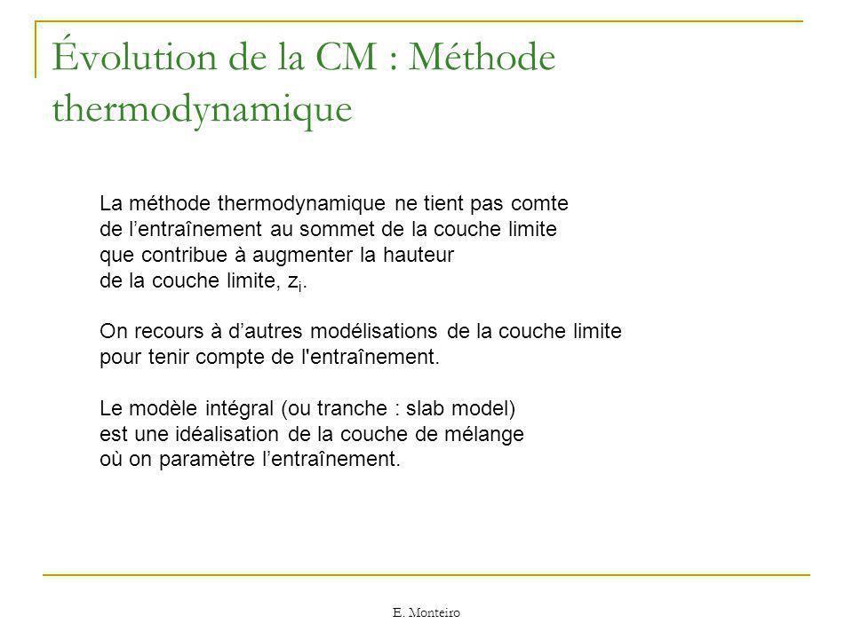 Évolution de la CM : Méthode thermodynamique