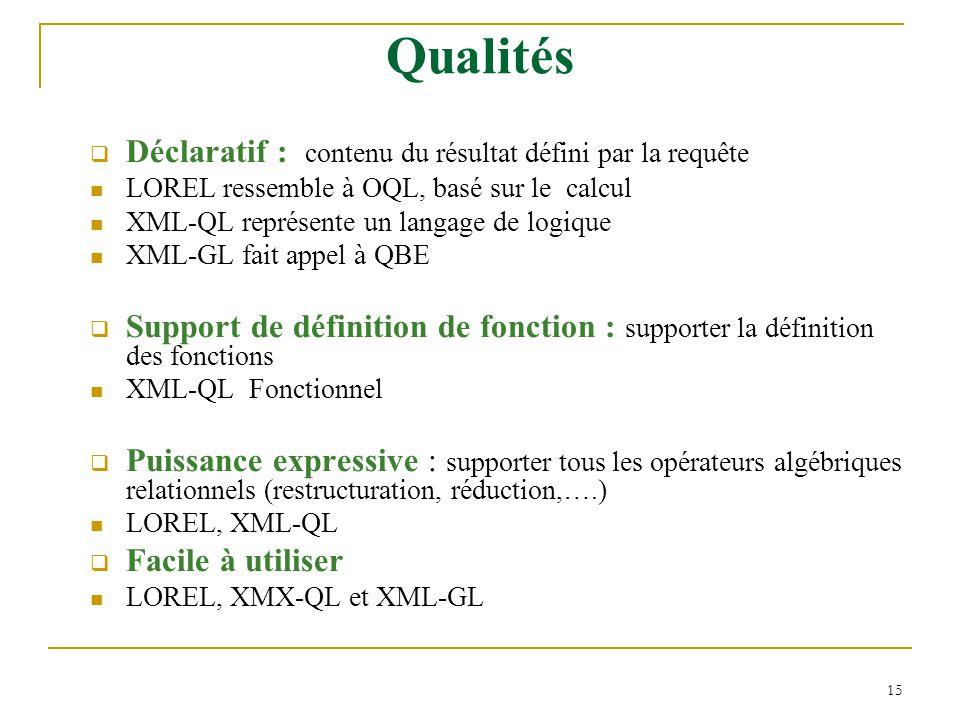 Qualités Déclaratif : contenu du résultat défini par la requête