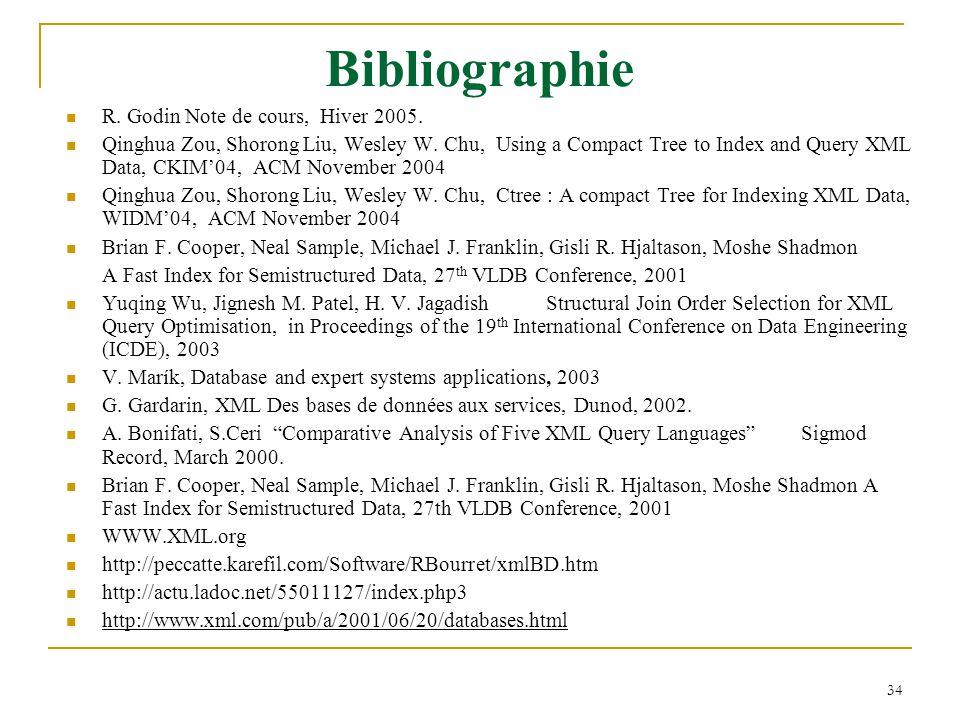 Bibliographie R. Godin Note de cours, Hiver 2005.