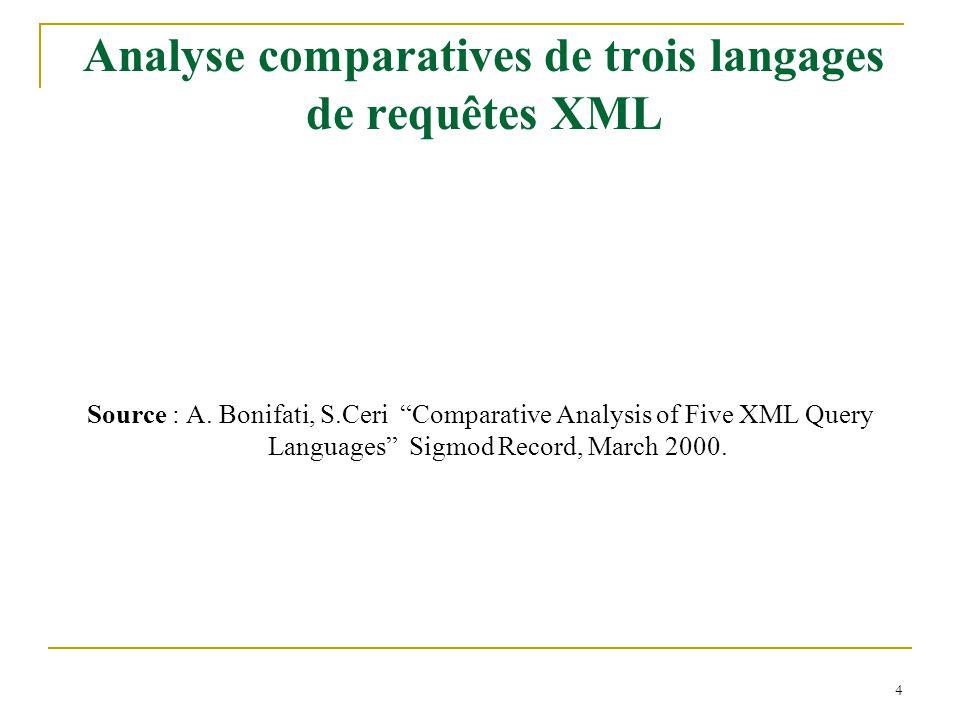 Analyse comparatives de trois langages de requêtes XML