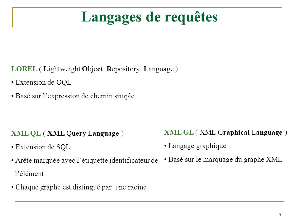 Langages de requêtes LOREL ( Lightweight Object Repository Language )